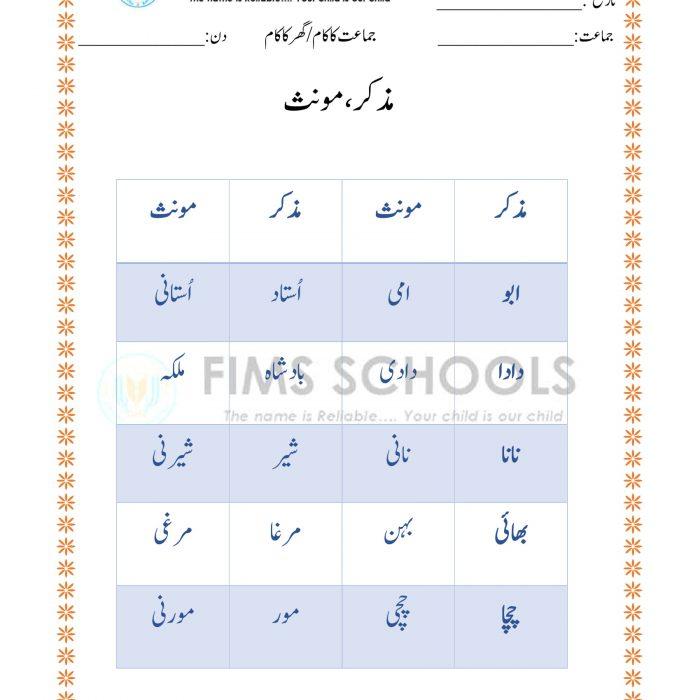 Urdu Alphabet Activities